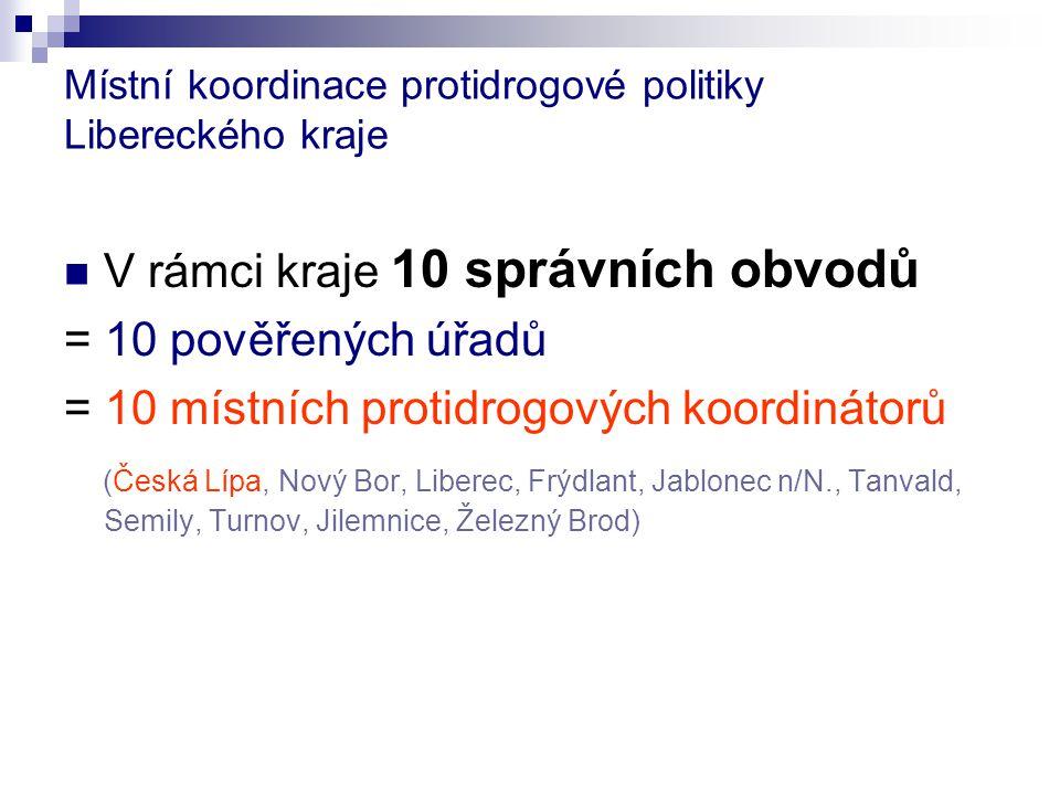 Místní koordinace protidrogové politiky Libereckého kraje