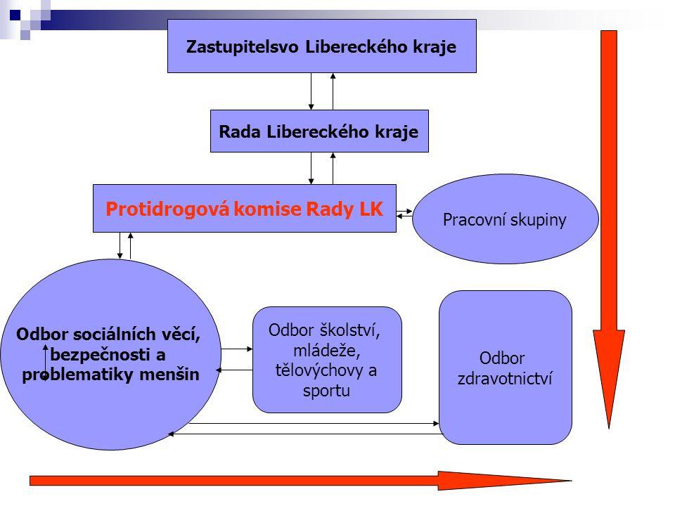 Protidrogová komise Rady LK