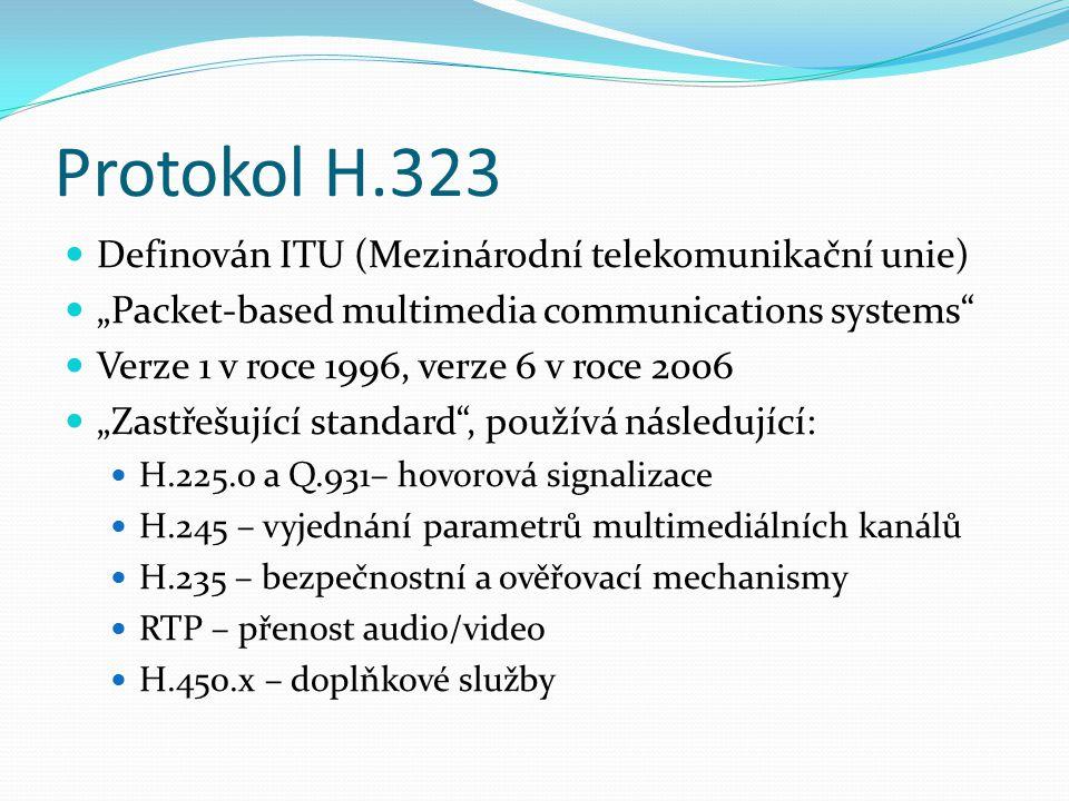 Protokol H.323 Definován ITU (Mezinárodní telekomunikační unie)