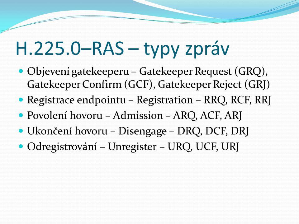 H.225.0–RAS – typy zpráv Objevení gatekeeperu – Gatekeeper Request (GRQ), Gatekeeper Confirm (GCF), Gatekeeper Reject (GRJ)