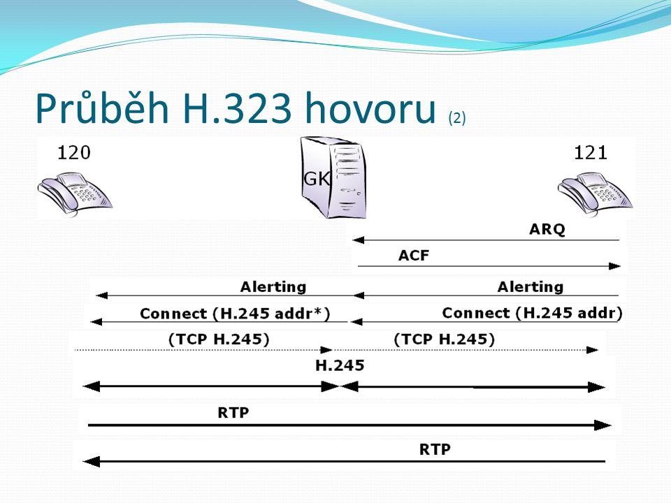 Průběh H.323 hovoru (2)