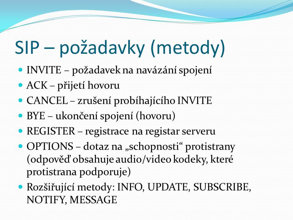SIP – požadavky (metody)
