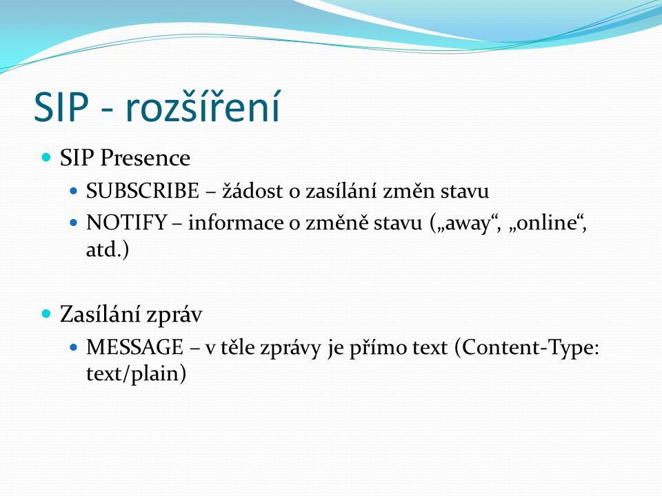 SIP - rozšíření SIP Presence Zasílání zpráv