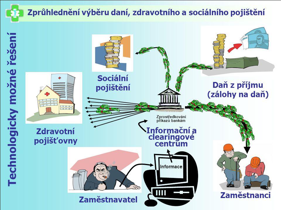 Technologicky možné řešení