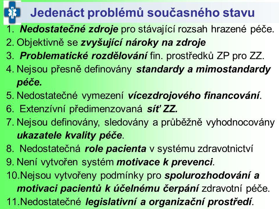 Jedenáct problémů současného stavu