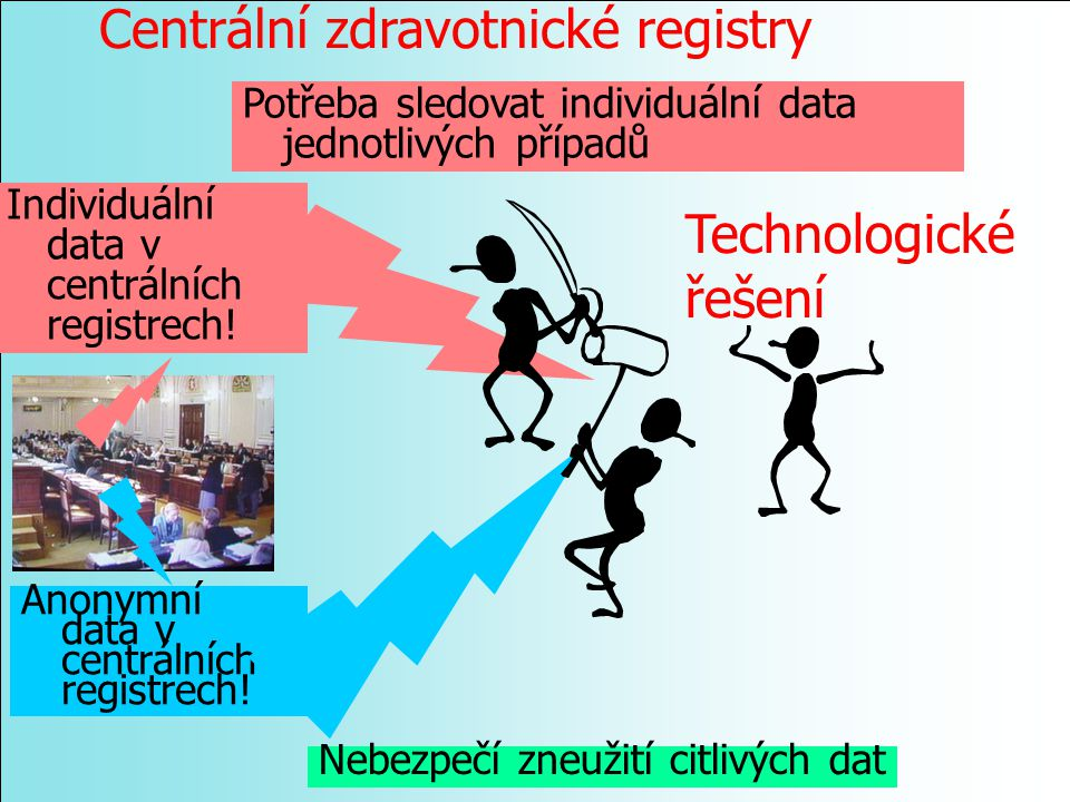 Centrální zdravotnické registry