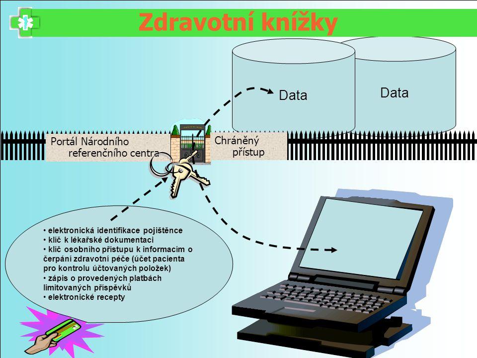 Zdravotní knížky Data Data Portál Národního referenčního centra