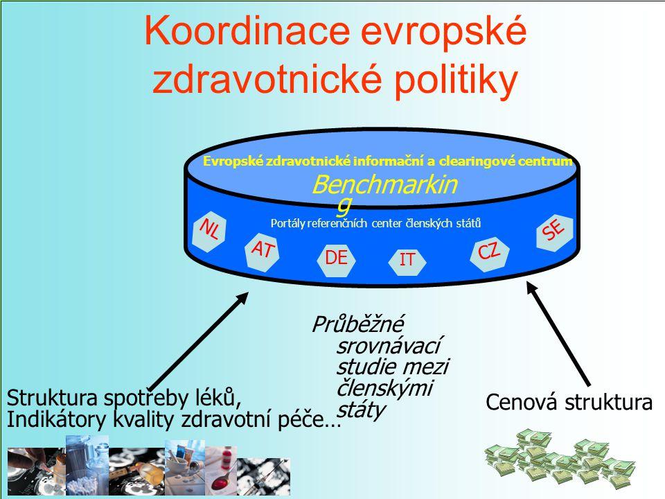 Koordinace evropské zdravotnické politiky