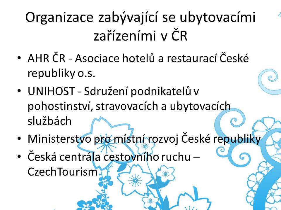 Organizace zabývající se ubytovacími zařízeními v ČR