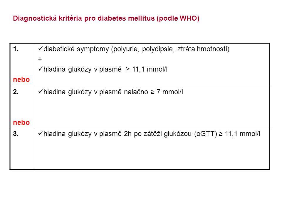 Diagnostická kritéria pro diabetes mellitus (podle WHO)