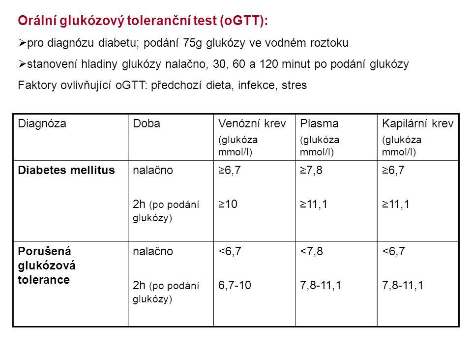 Orální glukózový toleranční test (oGTT):