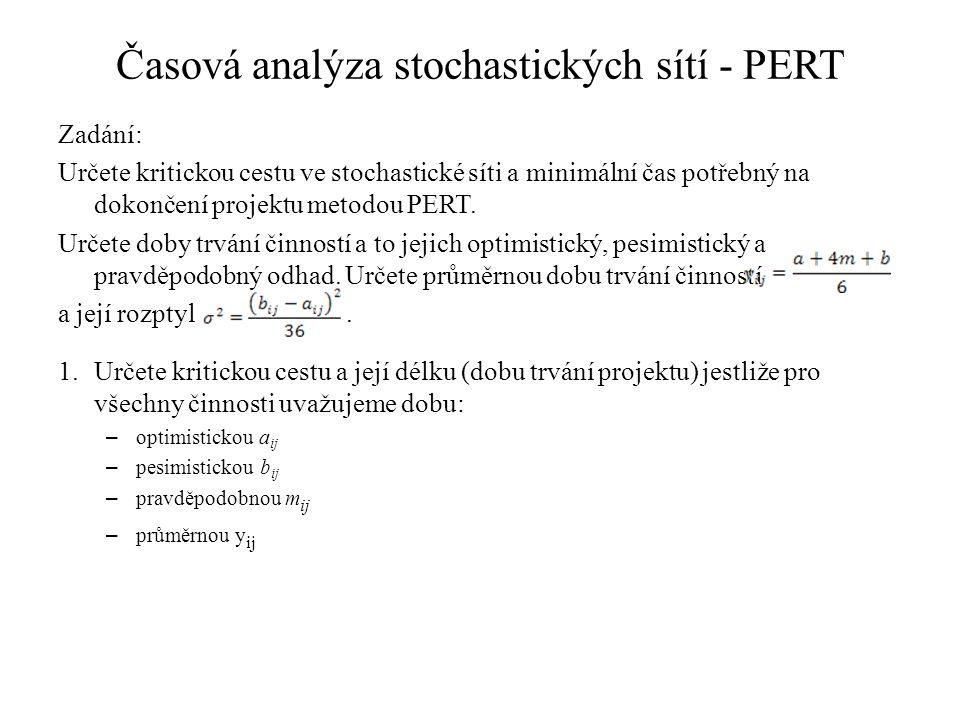 Časová analýza stochastických sítí - PERT