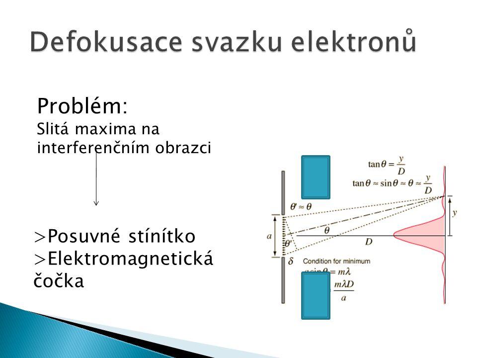 Defokusace svazku elektronů