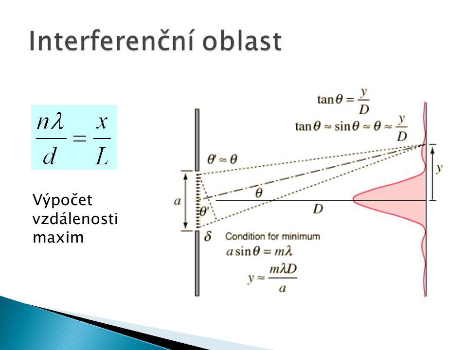 Interferenční oblast Výpočet vzdálenosti maxim