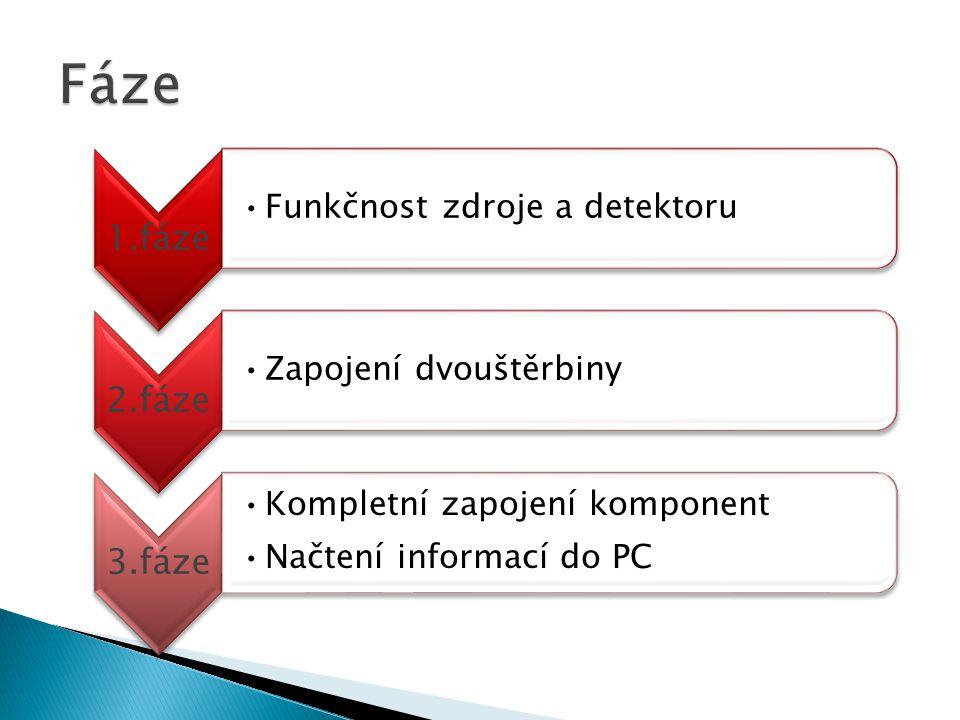 Fáze 1.fáze Funkčnost zdroje a detektoru 2.fáze Zapojení dvouštěrbiny