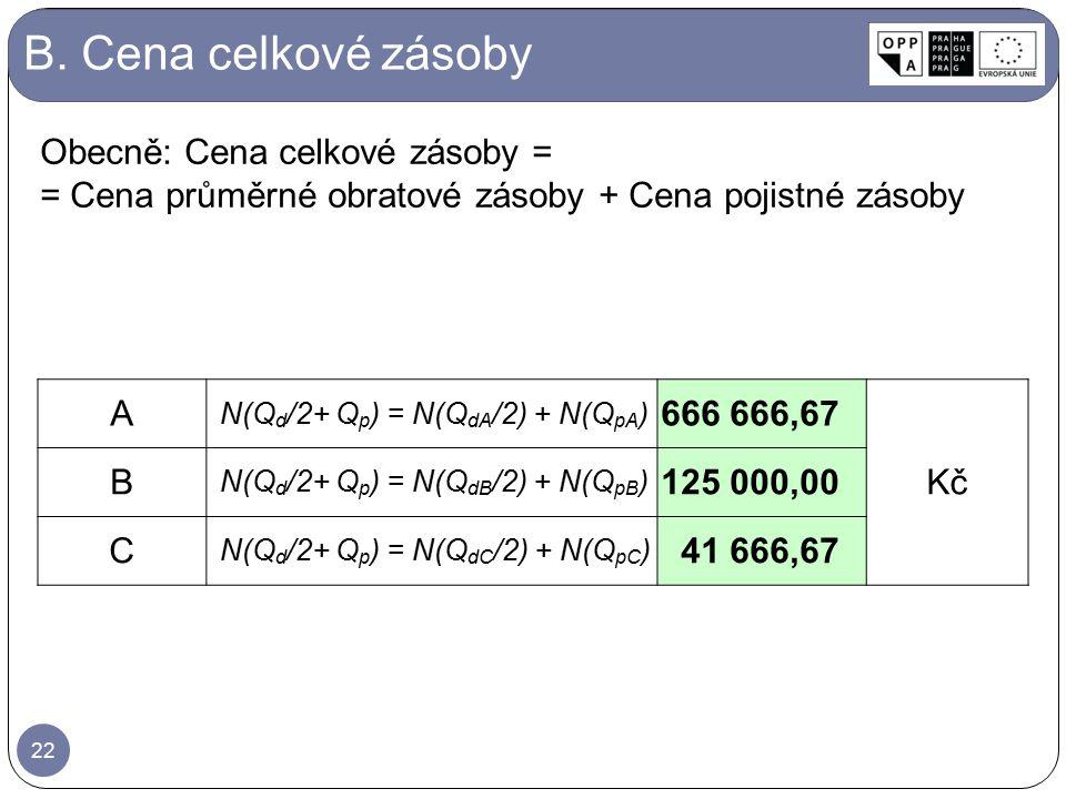 B. Cena celkové zásoby Obecně: Cena celkové zásoby = = Cena průměrné obratové zásoby + Cena pojistné zásoby.