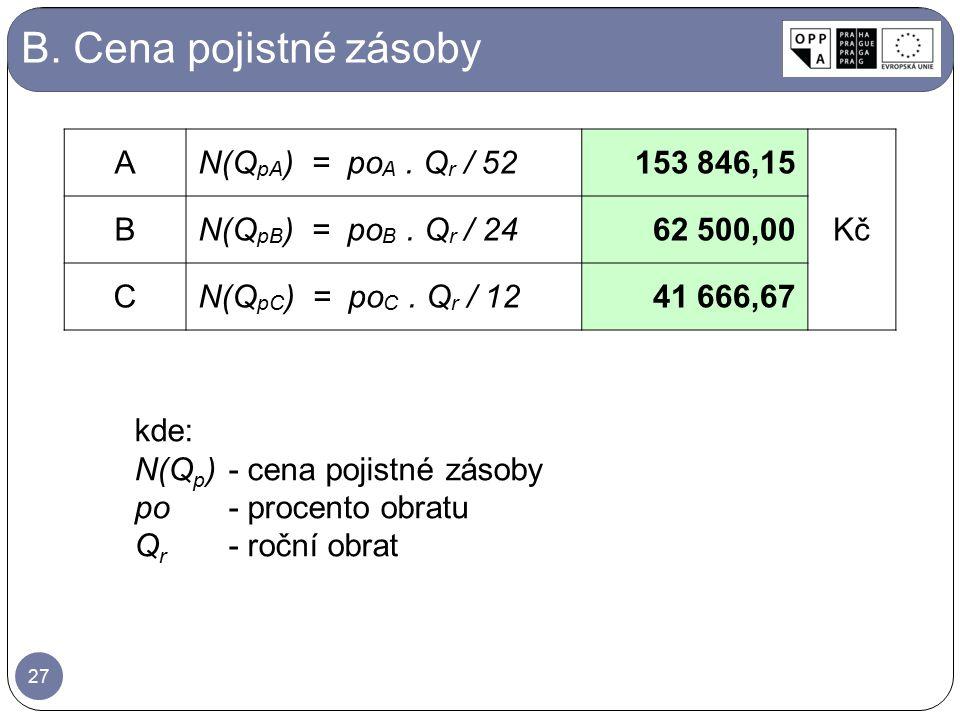 B. Cena pojistné zásoby A N(QpA) = poA . Qr / 52 153 846,15 Kč B