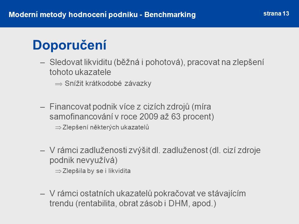 Moderní metody hodnocení podniku - Benchmarking