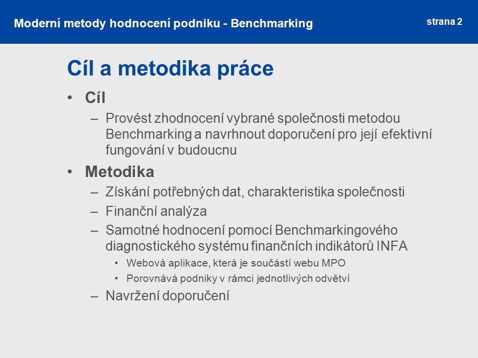 Cíl a metodika práce Cíl Metodika