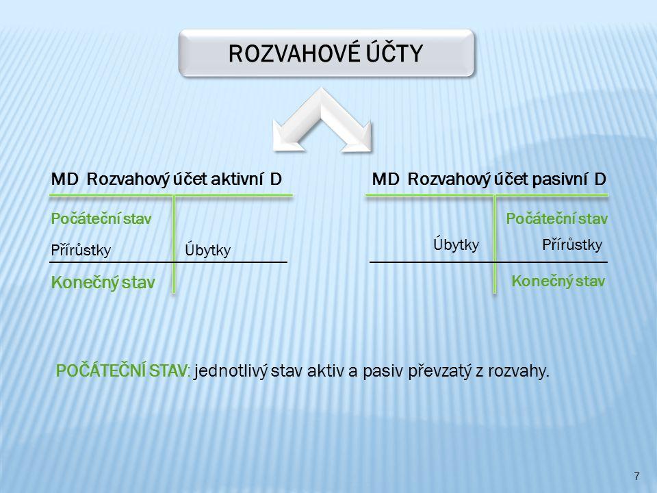ROZVAHOVÉ ÚČTY MD Rozvahový účet aktivní D MD Rozvahový účet pasivní D