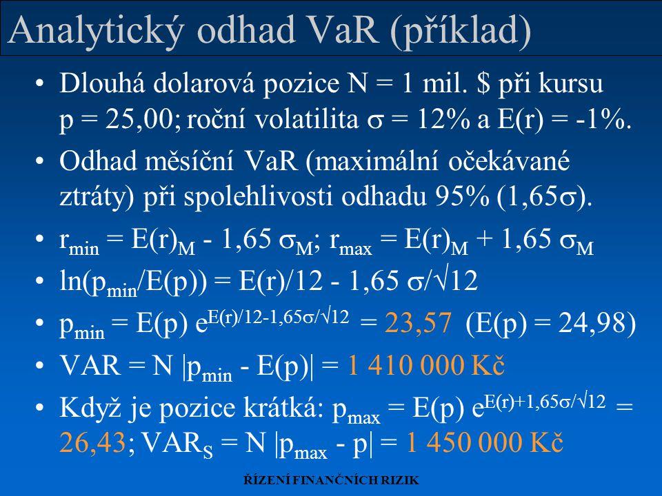 Analytický odhad VaR (příklad)