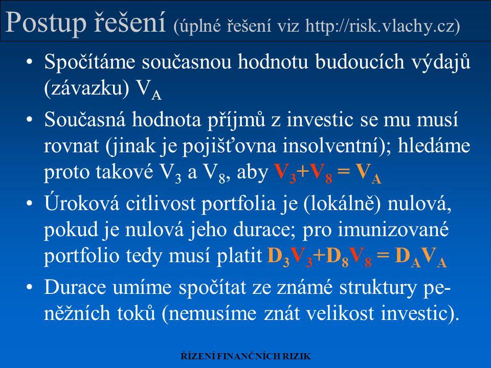 Postup řešení (úplné řešení viz http://risk.vlachy.cz)
