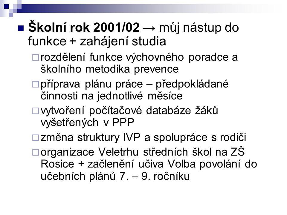 Školní rok 2001/02 → můj nástup do funkce + zahájení studia