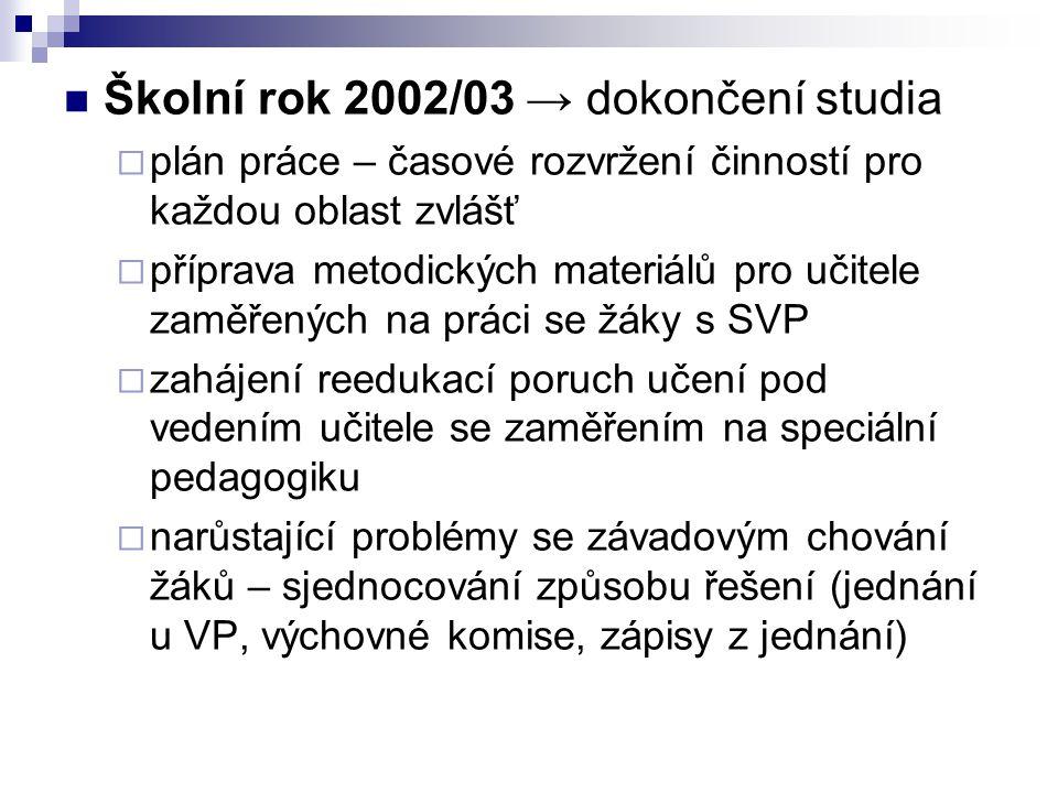 Školní rok 2002/03 → dokončení studia