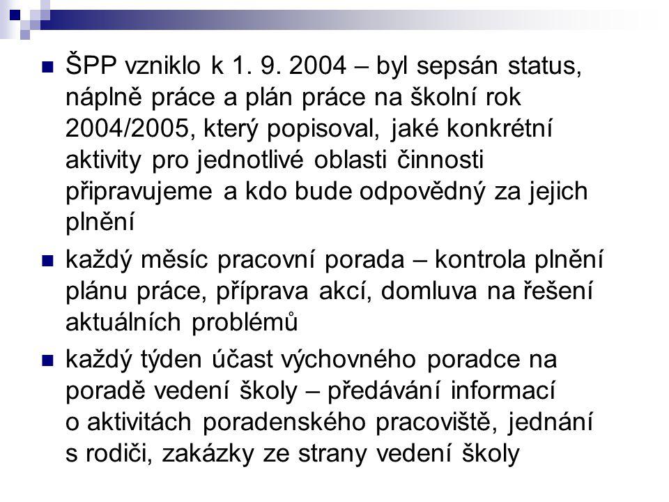ŠPP vzniklo k 1. 9. 2004 – byl sepsán status, náplně práce a plán práce na školní rok 2004/2005, který popisoval, jaké konkrétní aktivity pro jednotlivé oblasti činnosti připravujeme a kdo bude odpovědný za jejich plnění