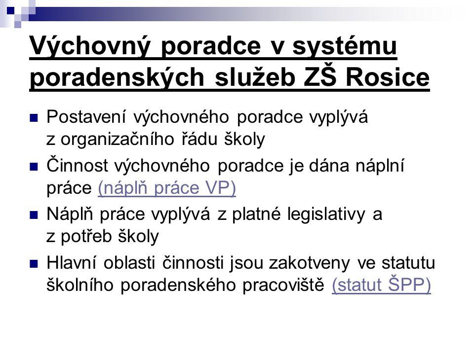 Výchovný poradce v systému poradenských služeb ZŠ Rosice