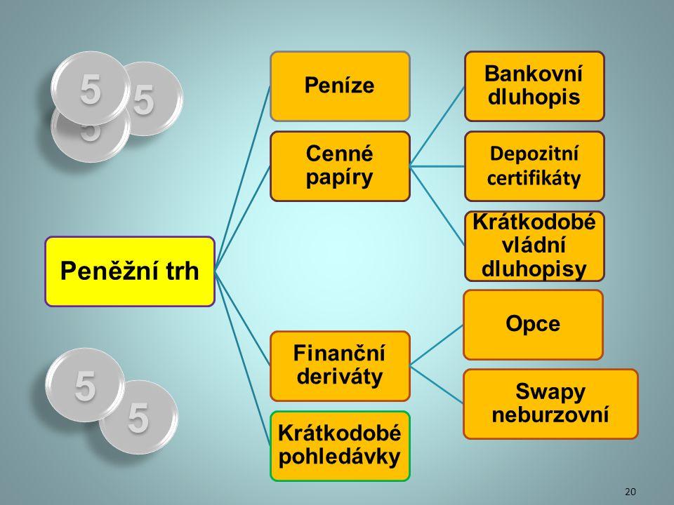 5 5 5 5 5 Peněžní trh Peníze Cenné papíry Bankovní dluhopis