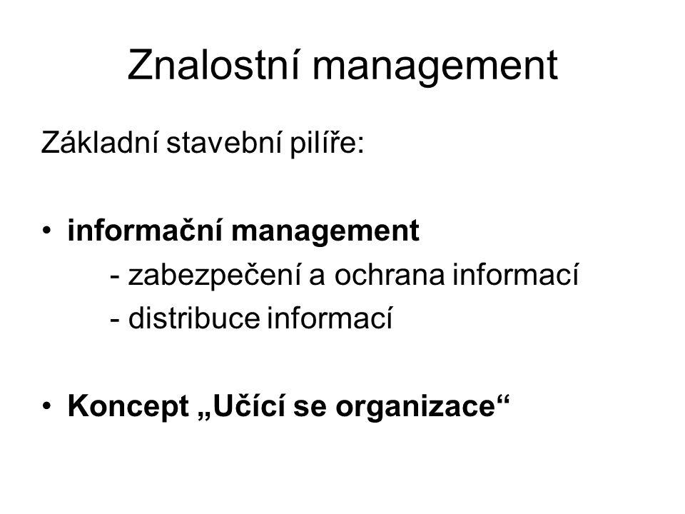 Znalostní management Základní stavební pilíře: informační management