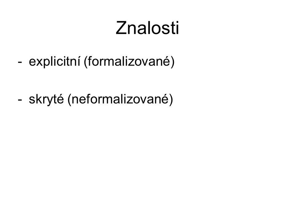 Znalosti explicitní (formalizované) skryté (neformalizované)