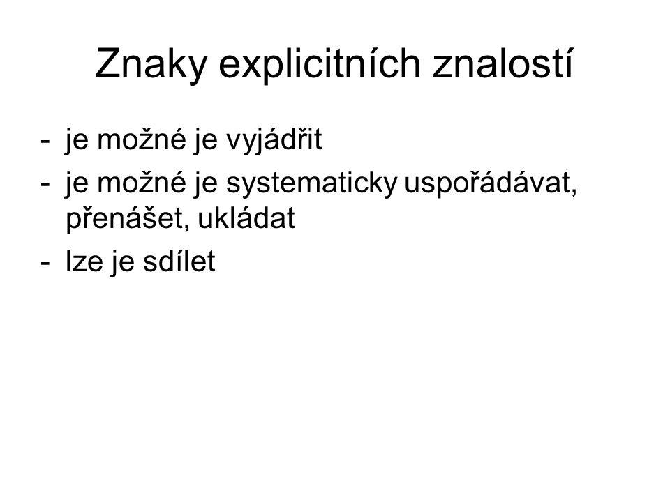 Znaky explicitních znalostí