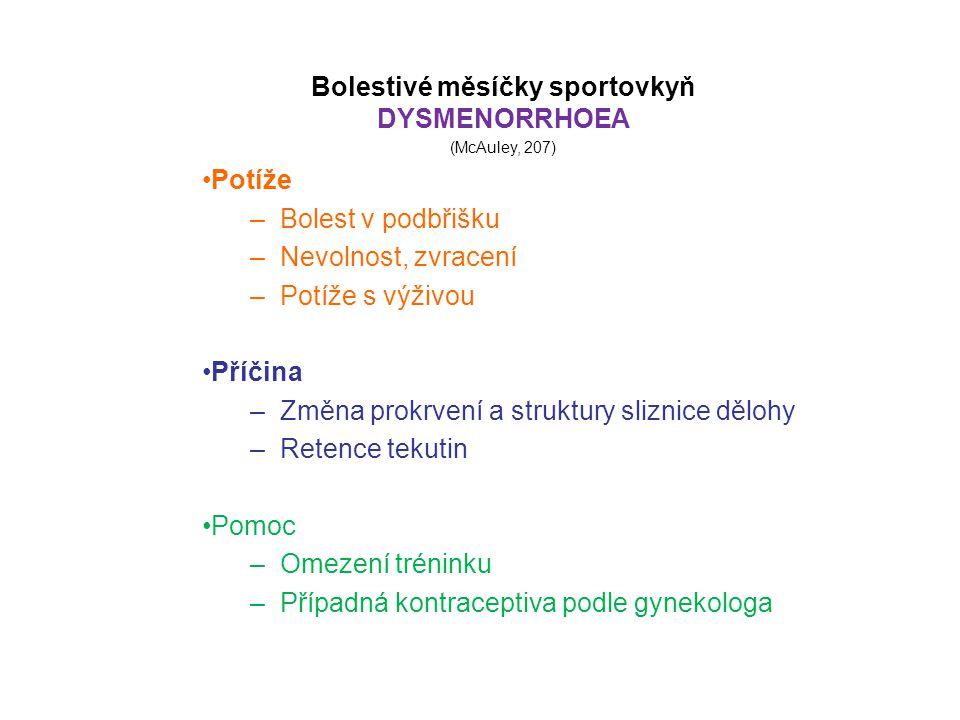 Bolestivé měsíčky sportovkyň DYSMENORRHOEA
