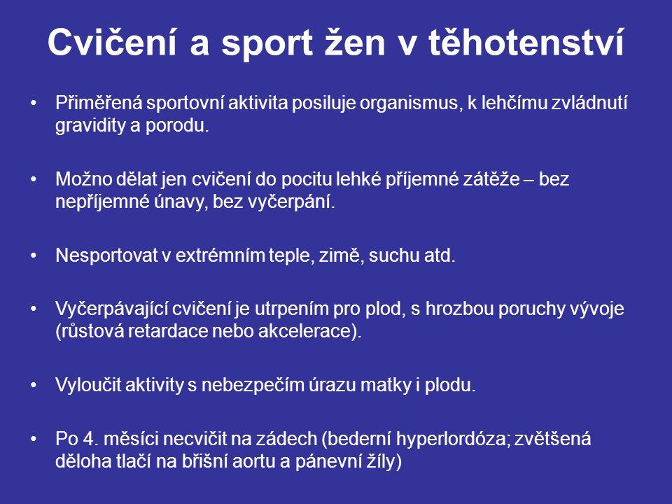 Cvičení a sport žen v těhotenství