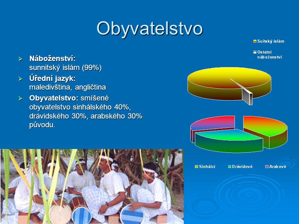 Obyvatelstvo Náboženství: sunnitský islám (99%)