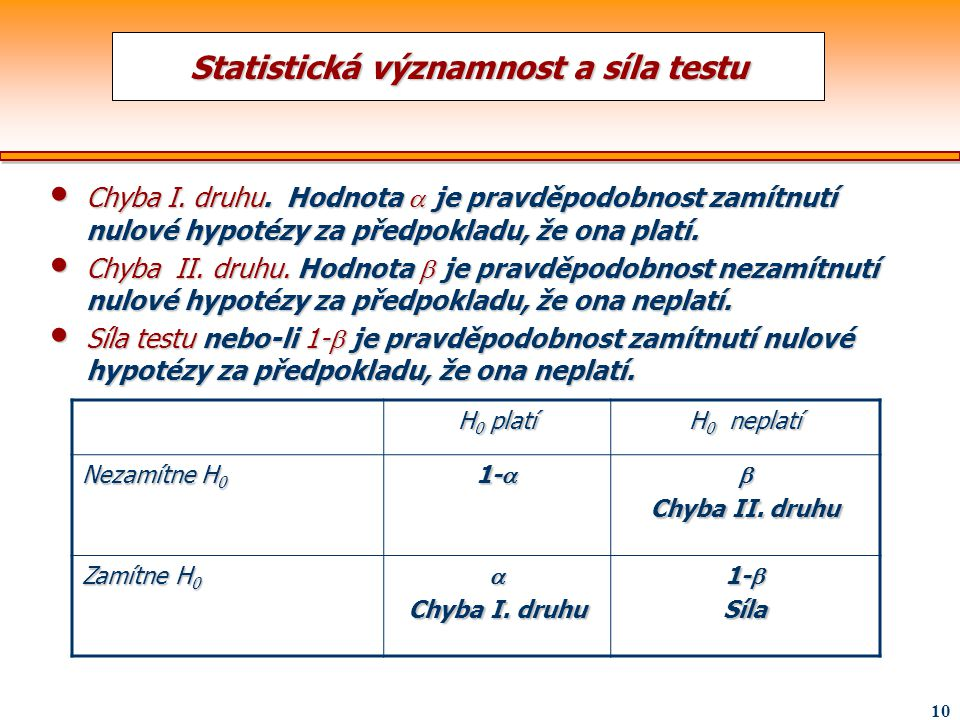 Statistická významnost a síla testu