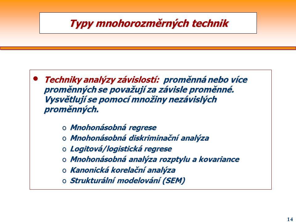 Typy mnohorozměrných technik