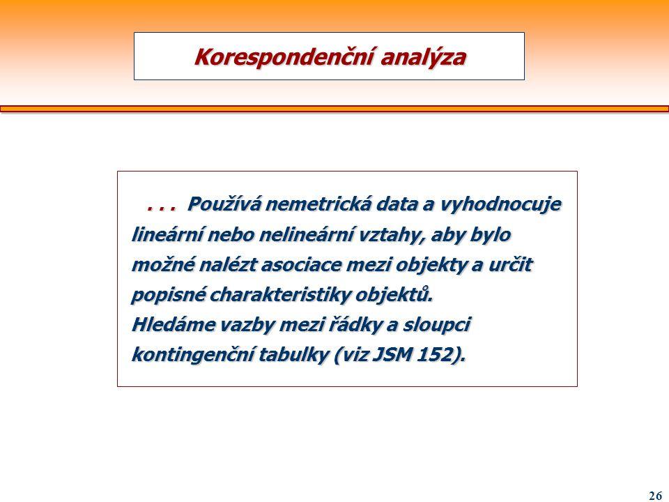 Korespondenční analýza