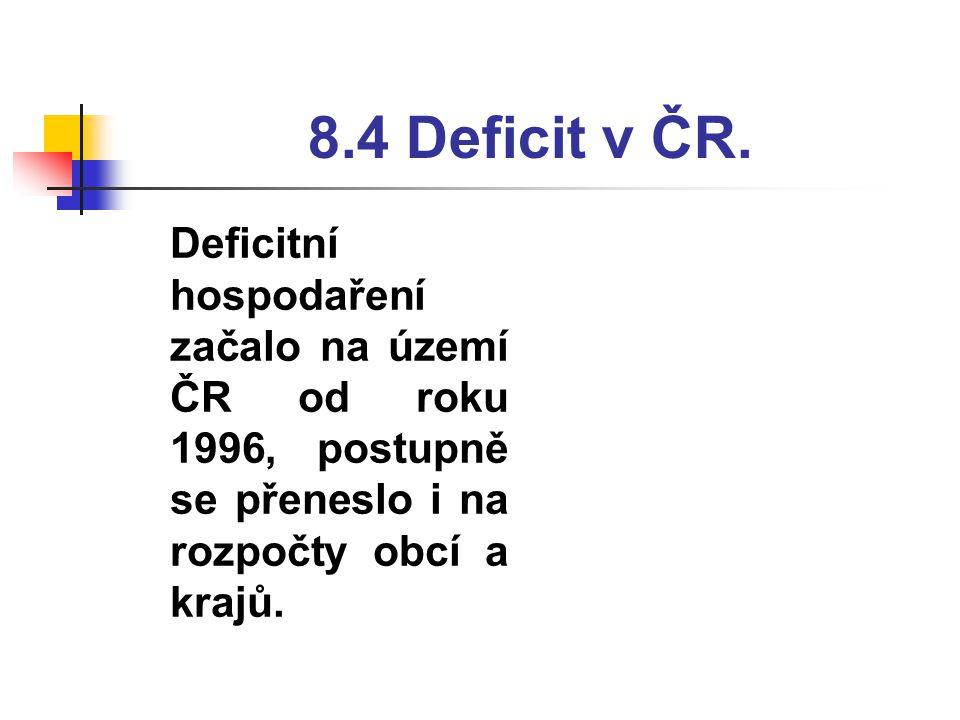 8.4 Deficit v ČR.