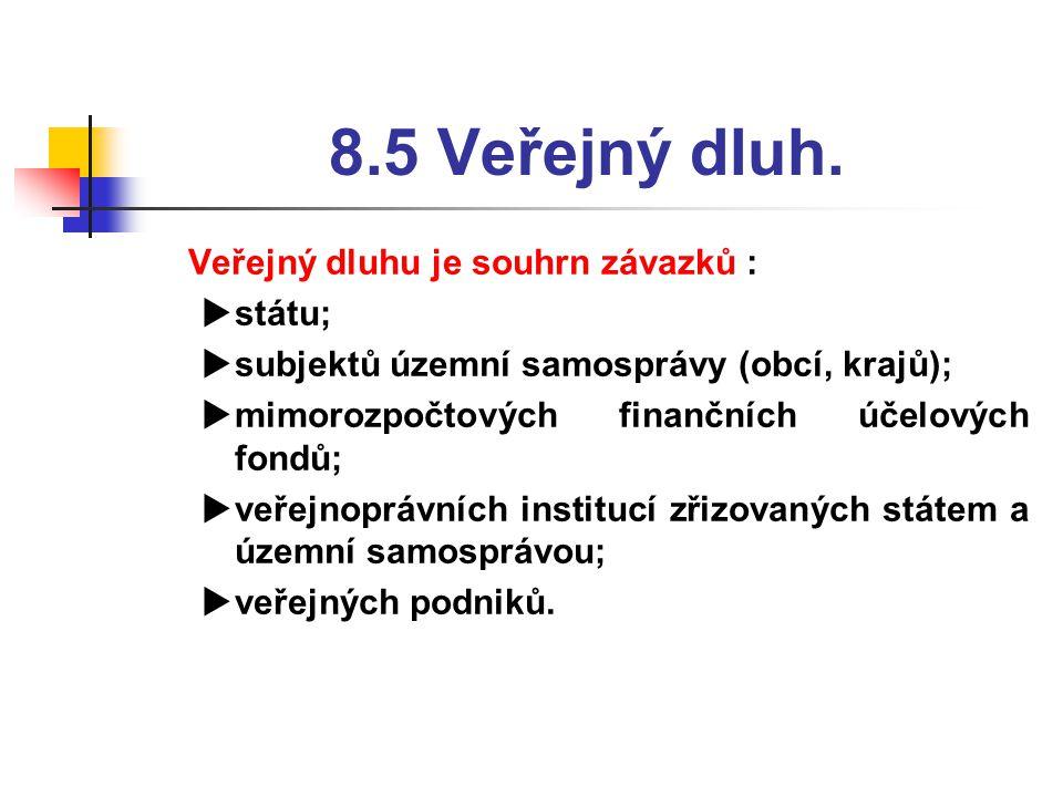 8.5 Veřejný dluh. Veřejný dluhu je souhrn závazků : státu;