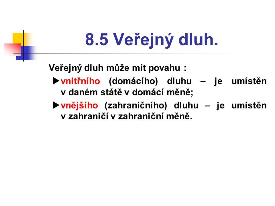 8.5 Veřejný dluh. Veřejný dluh může mít povahu :