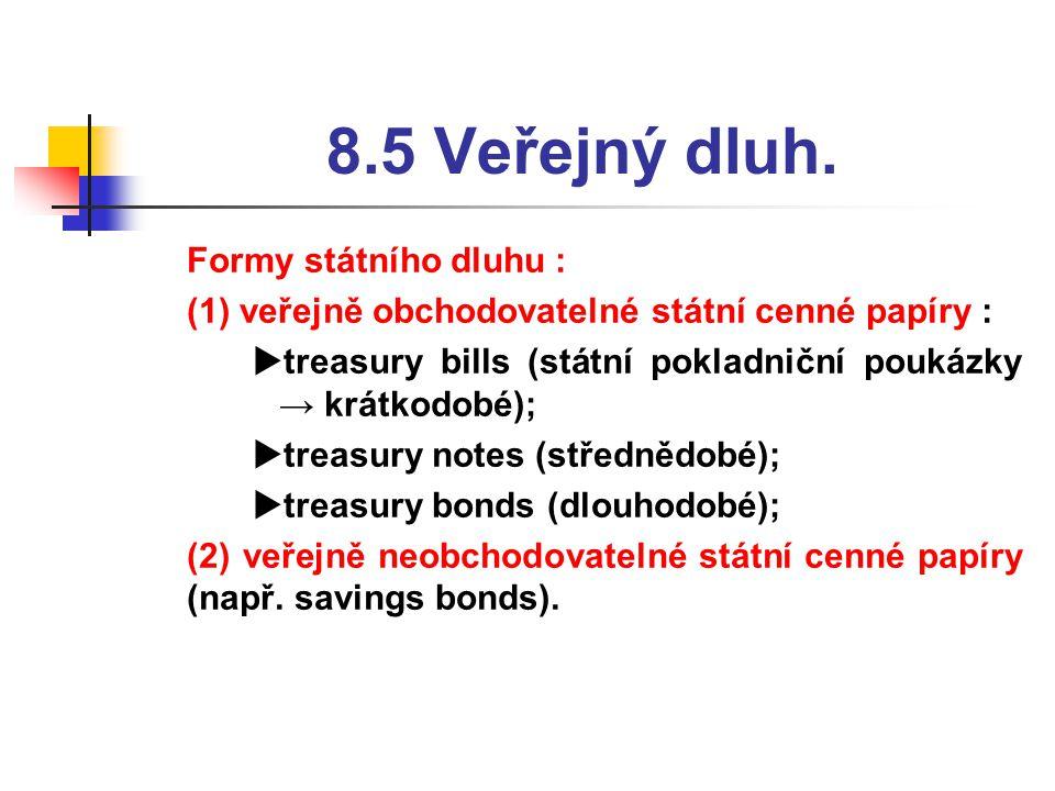8.5 Veřejný dluh. Formy státního dluhu :