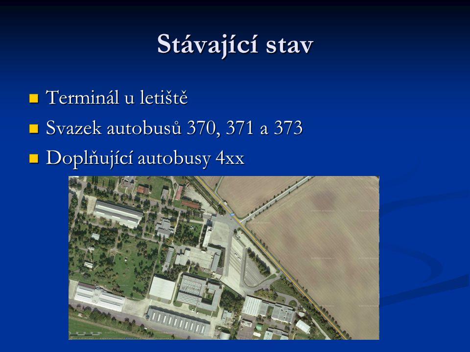 Stávající stav Terminál u letiště Svazek autobusů 370, 371 a 373
