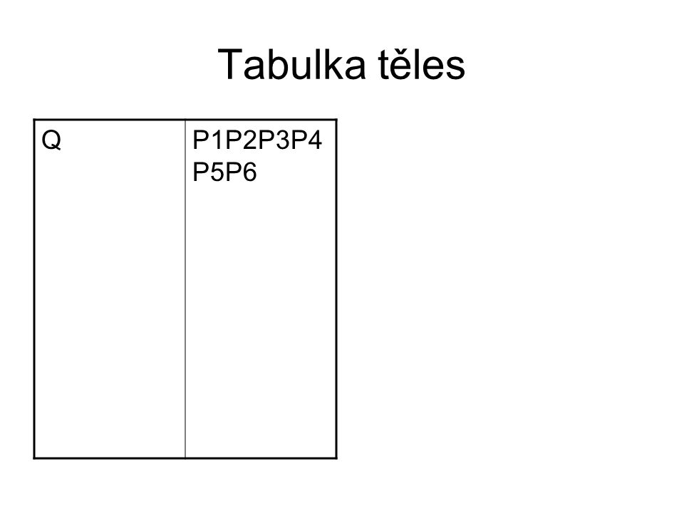 Tabulka těles Q P1P2P3P4P5P6