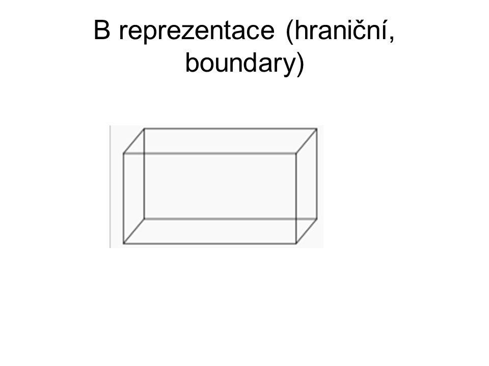 B reprezentace (hraniční, boundary)