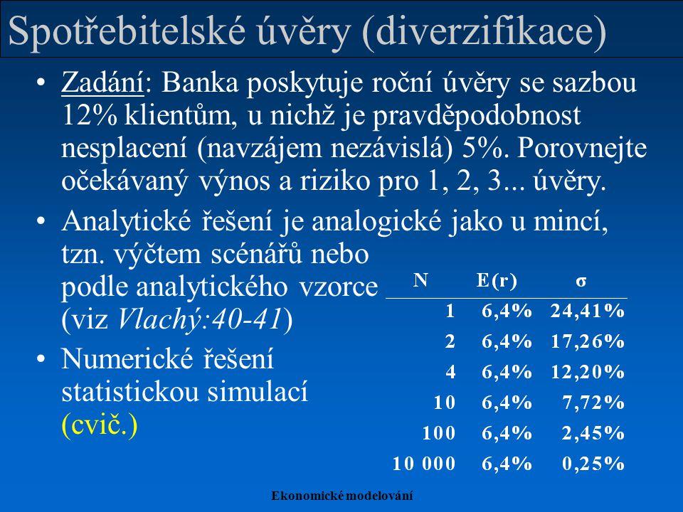 Spotřebitelské úvěry (diverzifikace)