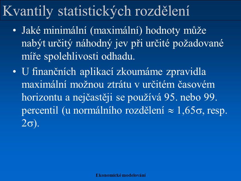 Kvantily statistických rozdělení