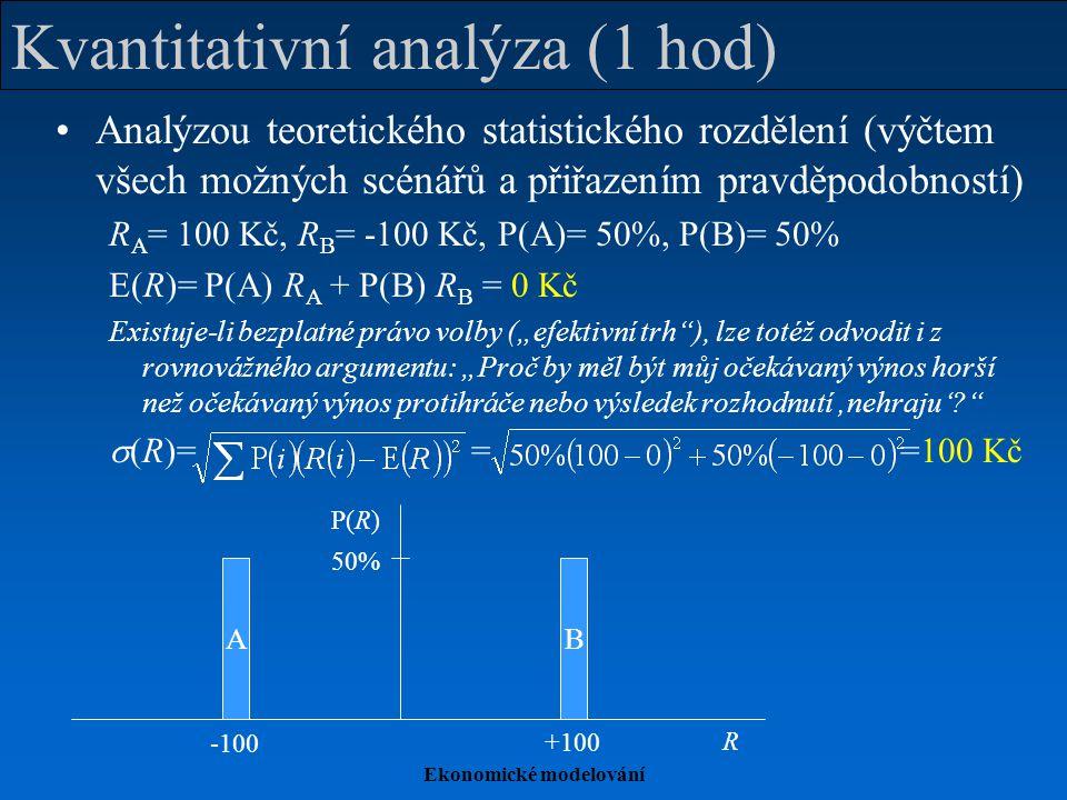 Kvantitativní analýza (1 hod)